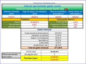 Excel para calcular gastos mensuales del coche - Fotos: www.modelines.com