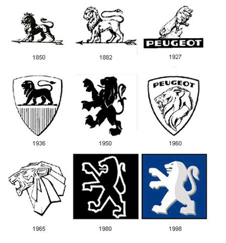 evolución logotipo peugeot